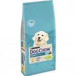 Dog Chow Puppy Chicken